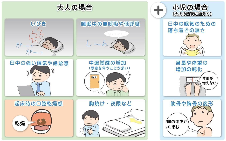 図:sasの症状