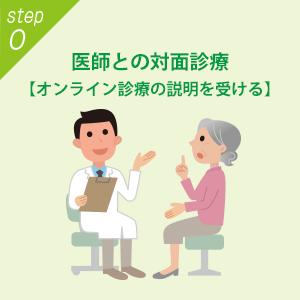オンライン診療_STEP1