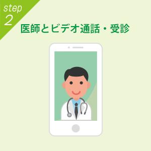 オンライン診療_STEP2